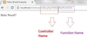 get a Controller and Method Name in Codeigniter 4